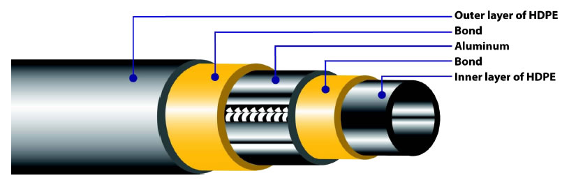 Mighy Pipe Diagram